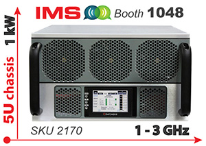 Live Demo at IMS 2018