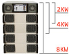 Pulsed L Band Multi KW Scalable Amplifier
